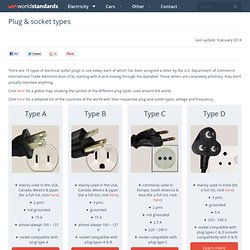 Plug & socket types
