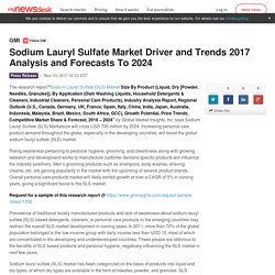 Sodium Lauryl Sulfate Market Driver and Trends 2017 Analysis and... - GMI