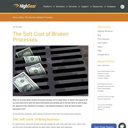The Soft Cost of Broken Processes
