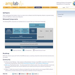 AMPLab – UC Berkeley