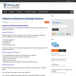 Software Architecture & Design Patterns