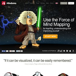 Mindomo (Mind Mapping Online)