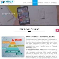 Hire ERP Software Development Company for incredible CRM solutions