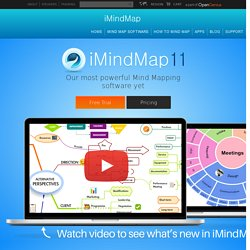 iMindMap Overview