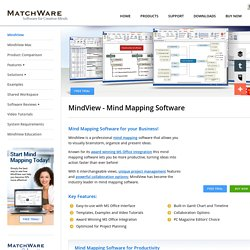 Mind Mapping Software - MatchWare MindView