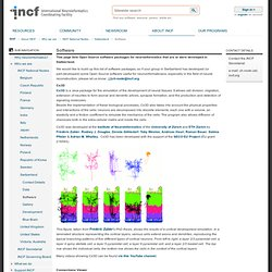 Software — INCF Neuroinformatics Portal