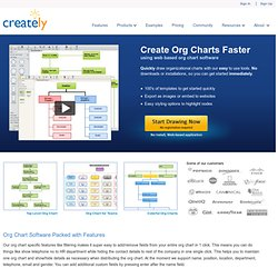 Create Organizational Charts Online using Org Chart Software