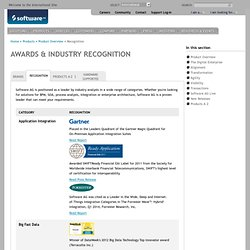 Awards & Industry Recognition