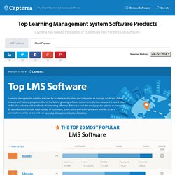 The Top 20 Most Popular LMS Software Solutions | Capterra