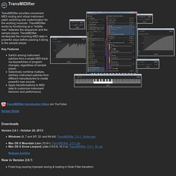 Be Wary Software - Products - TransMIDIfier