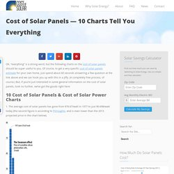 Cost of Solar Panels - 10 Charts Tell You Everything - Cost of Solar