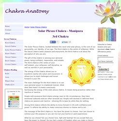 Solar Plexus Chakra - 3rd Chakra