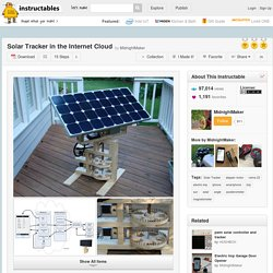 Solar Tracker in the Internet Cloud