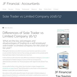 Sole Trader vs Limited Company 2016/17