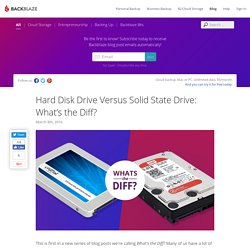 Solid State vs. Hard Disk: Differences Between SSD and HDD