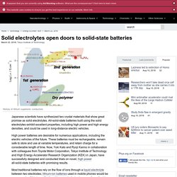 Solid electrolytes open doors to solid-state batteries