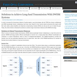 Solutions to Achieve Long-haul Transmission With DWDM Systems
