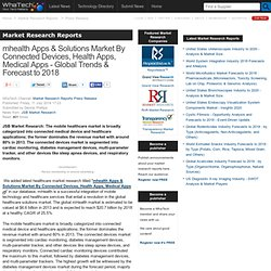 jsb market research mhealth market Jsb market research portal assists with wider access to the global expert insights and market data along with the  2014 mhealth apps & solutions market by.