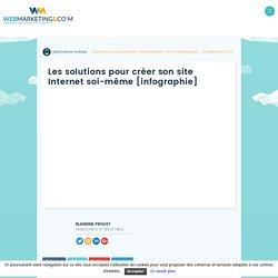 Les solutions pour créer son site Internet soi-même [infographie]