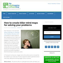 How to create killer mind maps for solving your problems