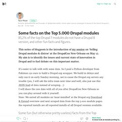 Some facts on the Top 5.000 Drupal modules