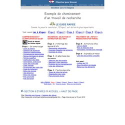 Guide rapide : sommaire des fiches des étapes d'un projet de recherche d'information