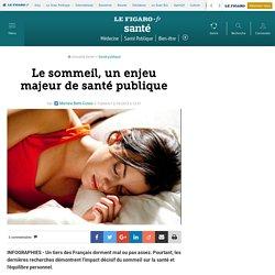 Le sommeil, un enjeu majeur de santé publique