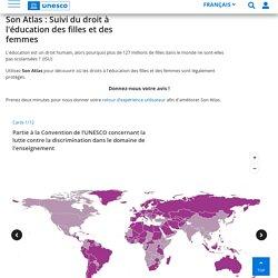 Son Atlas : atlas du droit à l'éducation des filles et des femmes Unesco, 2019