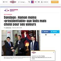 Sondage: Hamon moins «présidentiable» que Valls mais choisi pour ses valeurs