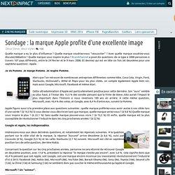 Sondage : la marque Apple profite d'une excellente image