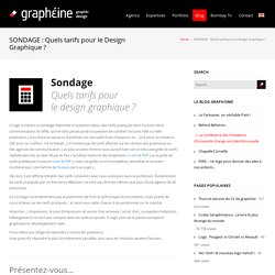 sondage tarif graphiste agence de communicationGraphéine