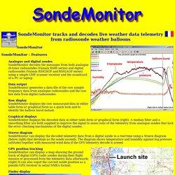 SondeMonitor from COAA
