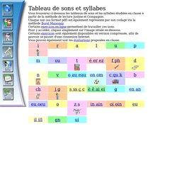 Tableau de sons et syllabes