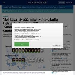 Yksi kuva näyttää, miten valtava kuilu Helsingin alueiden välille on revennyt...