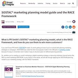SOSTAC marketing planning model guide