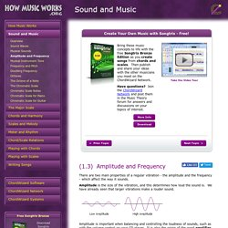Sound and Music : Amplitude and Frequency : How Music Works