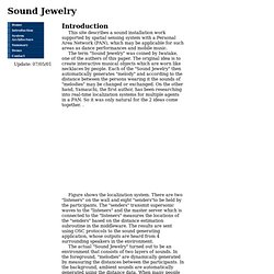 Sound Jewlry