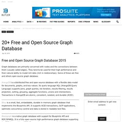 20+ Free and Open Source Graph Database - Butler Analytics
