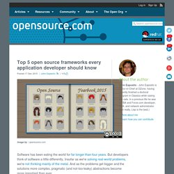 Top 5 open source frameworks for developers