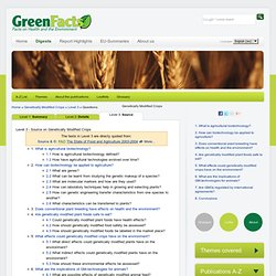 Source on Genetically Modified Crops