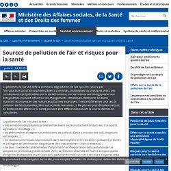 Sources de pollution de l'air et risques pour la santé - Qualité de l'air