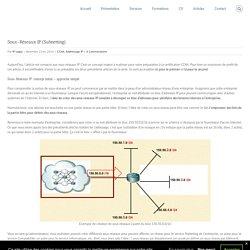 Sous-Réseaux IP (Subnetting) – IP Logos