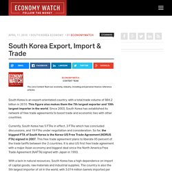 South Korea Export, Import & Trade