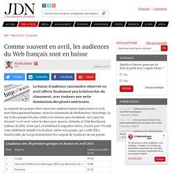 L'audience des 50 premiers groupes français en février 2012