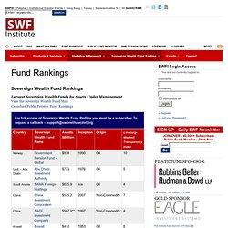 Sovereign Wealth Fund Institute