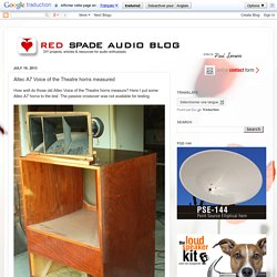 Red Spade Audio: Altec A7 Voice of the Theatre horns measured