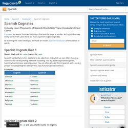 Spanish Cognates - Instant Spanish Vocabulary
