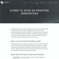 Spark Investment Fund