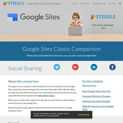 Google Sites & G Suite Specialists - Compare classic to new Sites