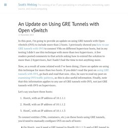 An Update on Using GRE Tunnels with Open vSwitch · Scott's Weblog · The weblog of an IT pro specializing in virtualization, networking, open source, and cloud computing